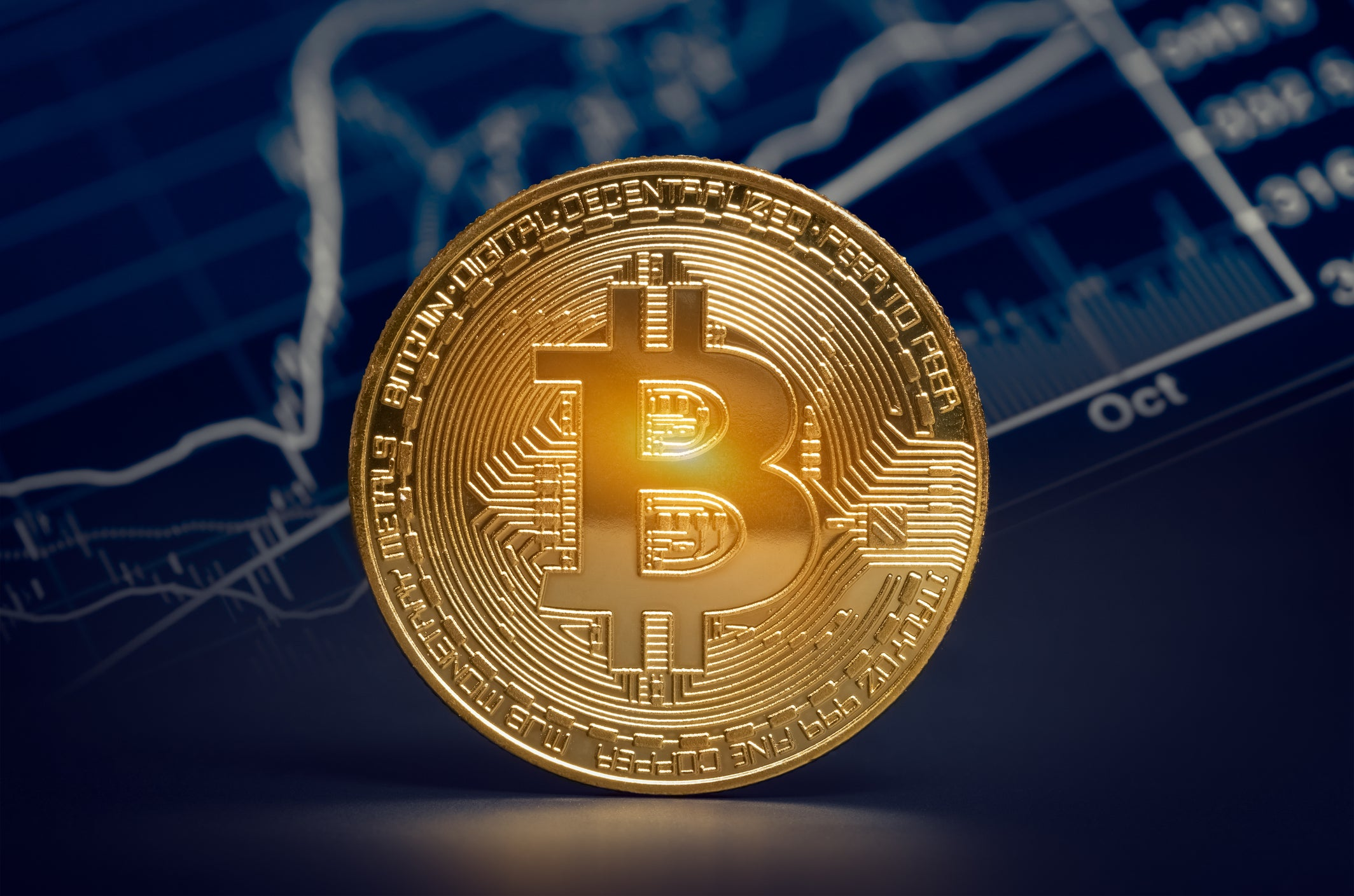 Why need to choose OneBTC trading broker?