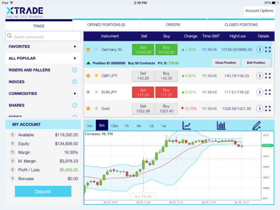 Are you finding the best cryptocurrency trading brokerage website?
